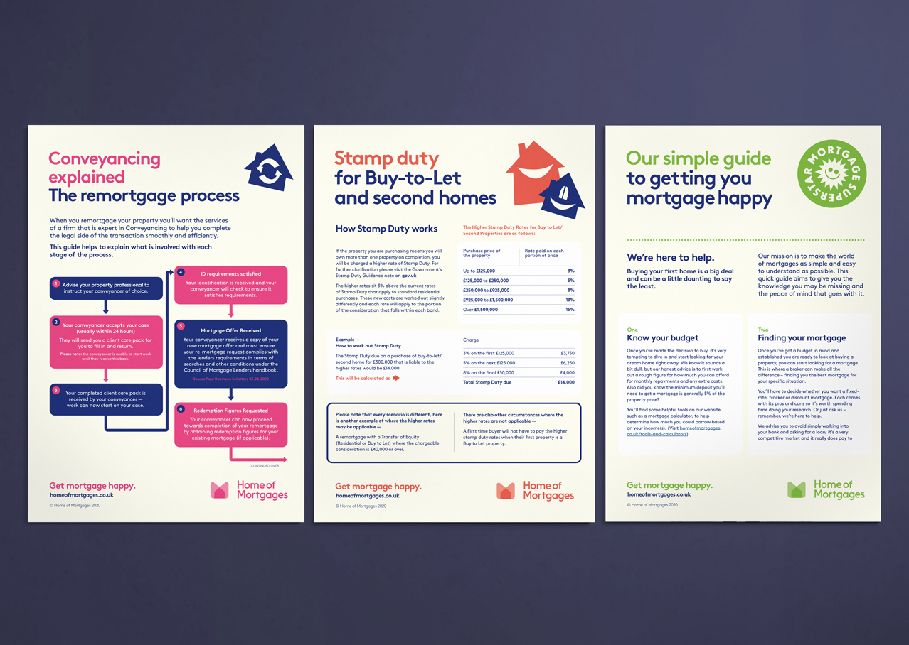 Home of mortgages guides